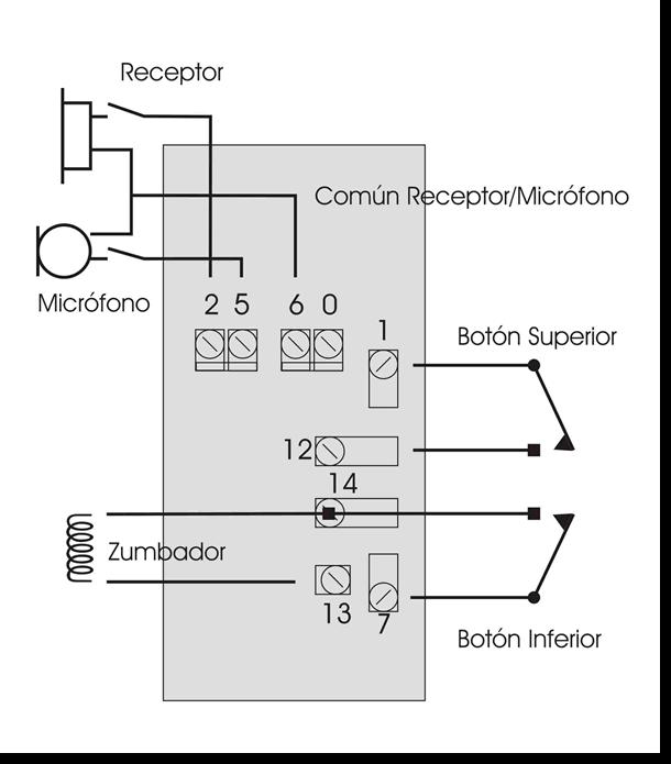 Circuito t4 - Instalacion de videoportero ...